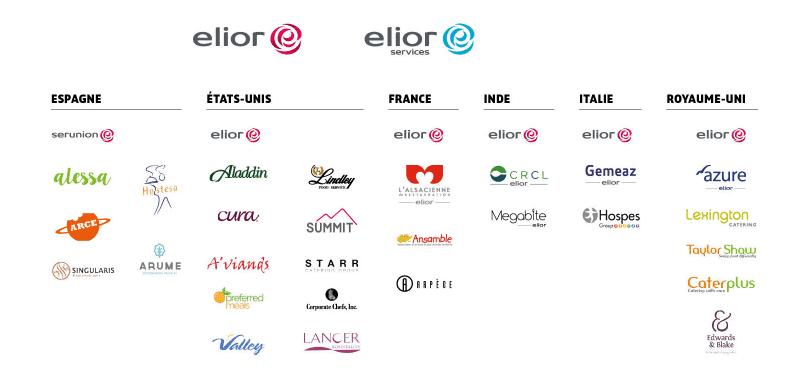 Les Marques du groupe Elior