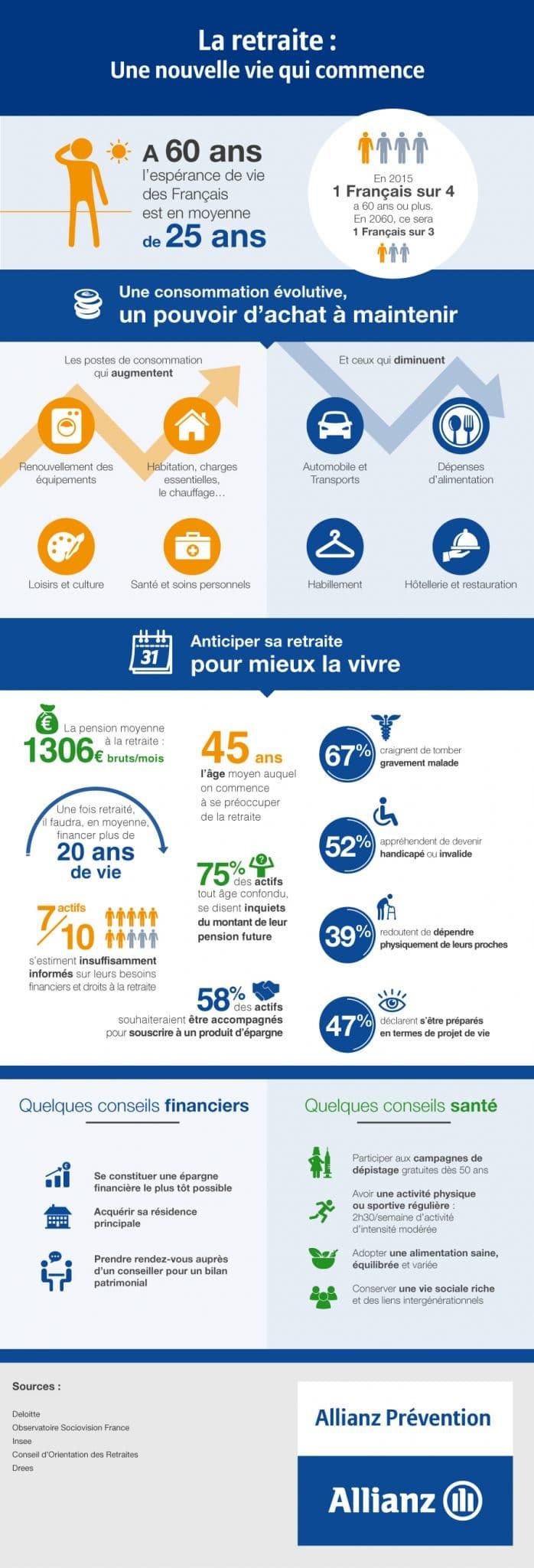 Les activités et les chiffres clés de Allianz pour réussir son entretien d'embauche