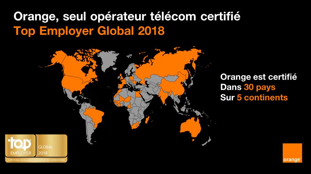 Orange est l'un des meilleurs employeurs en 2018 donc réussissez votre entretien d'embauche