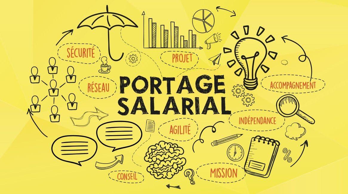 Decouvrez le portage salarial