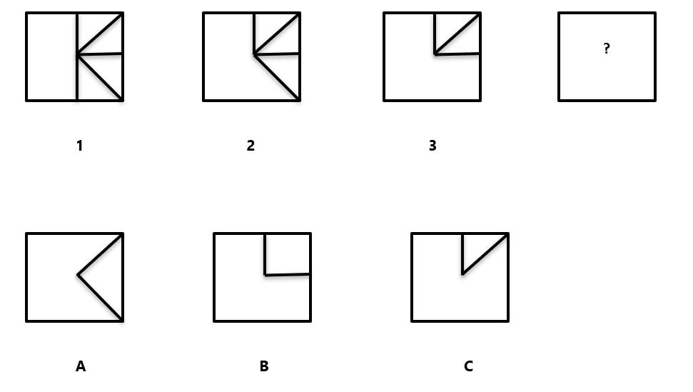 exemple d'énoncé de série géométrique